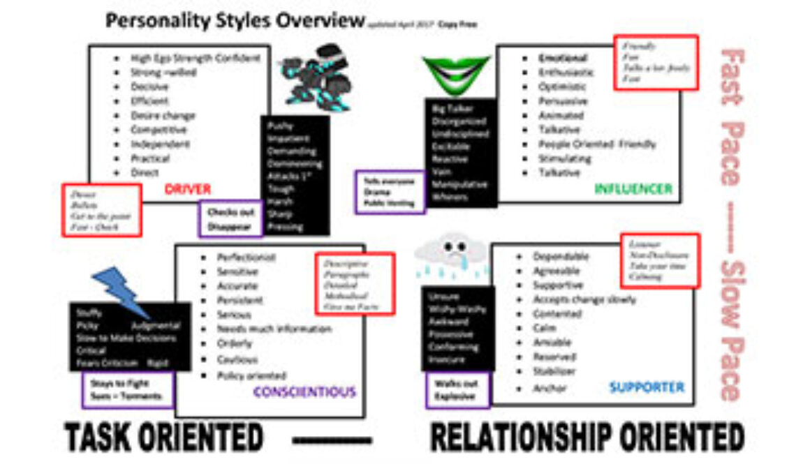 personality-styles